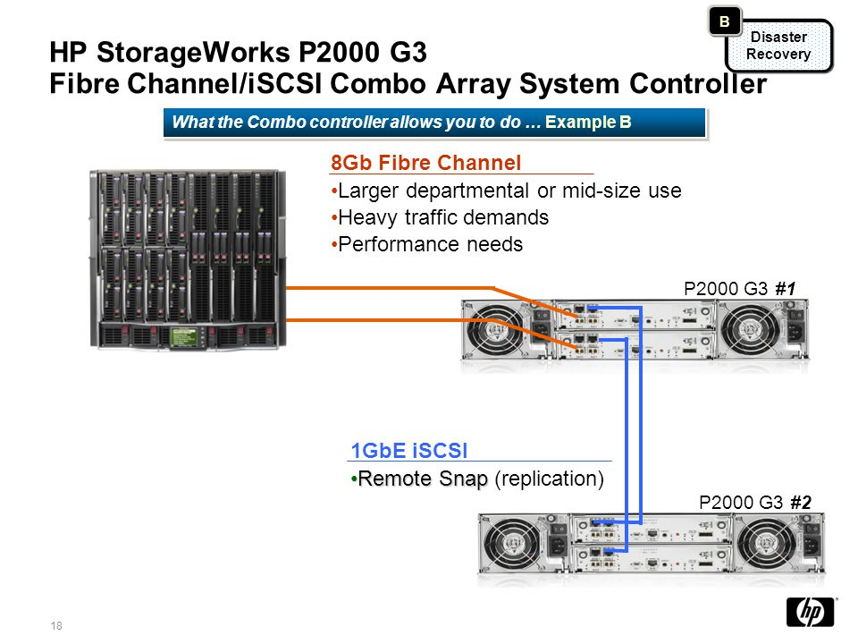 B Disaster Recovery. HP StorageWorks P2000 G3 Fibre Channel/iSCSI Combo Array System Controller.