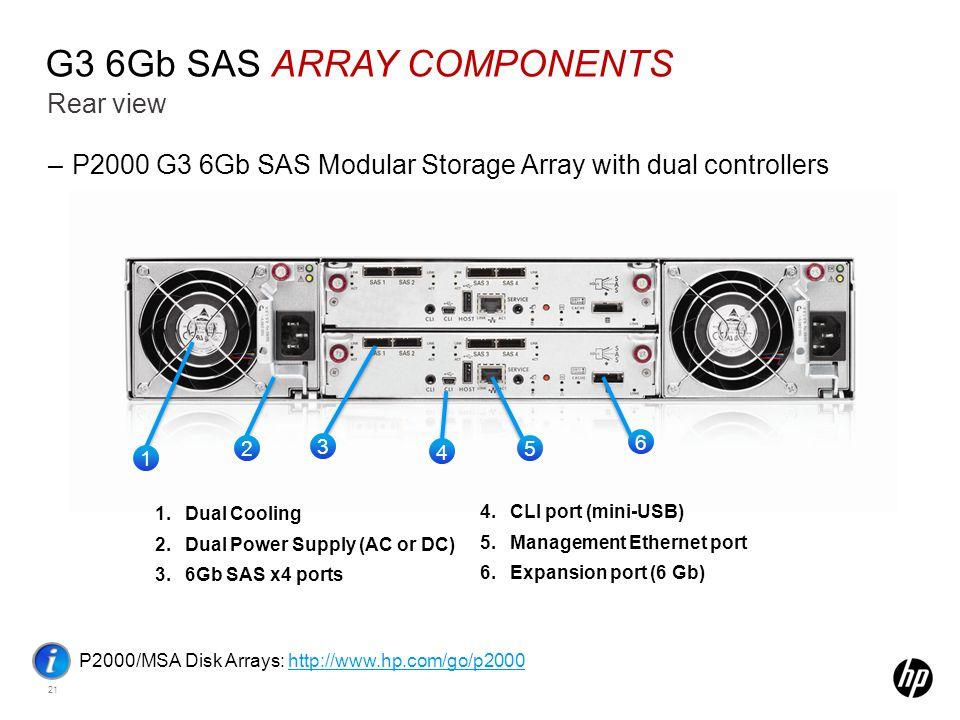 G3 6Gb SAS Array Components