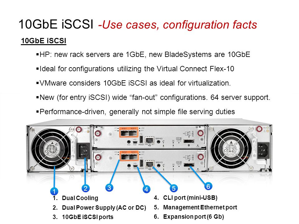 10GbE iSCSI -Use cases, configuration facts