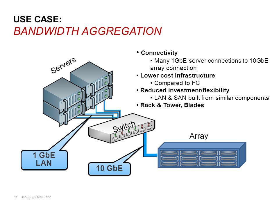 USE CASE: BANDWIDTH AGGREGATION