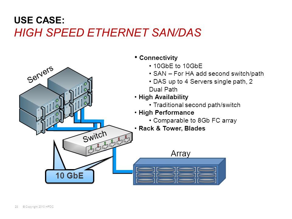 USE CASE: HIGH SPEED ETHERNET SAN/DAS