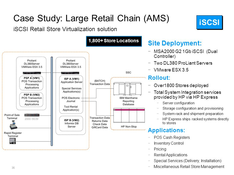 Case Study: Large Retail Chain (AMS) iSCSI Retail Store Virtualization solution