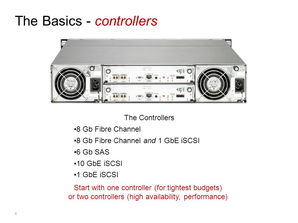 The Basics - controllers