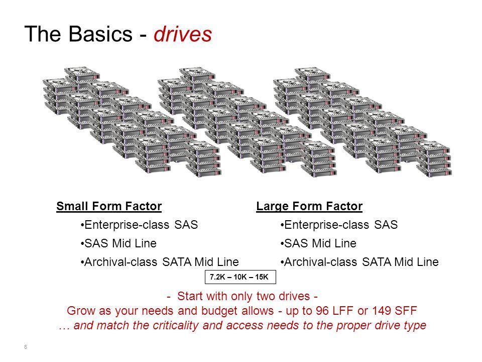 The Basics - drives Small Form Factor Enterprise-class SAS