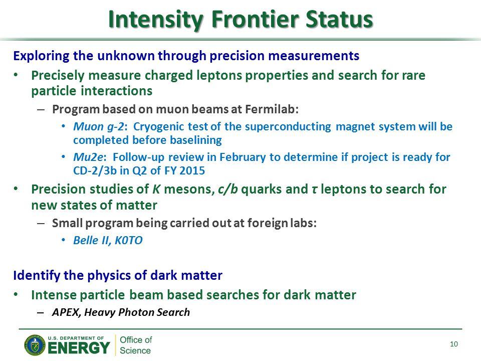 Intensity Frontier Status