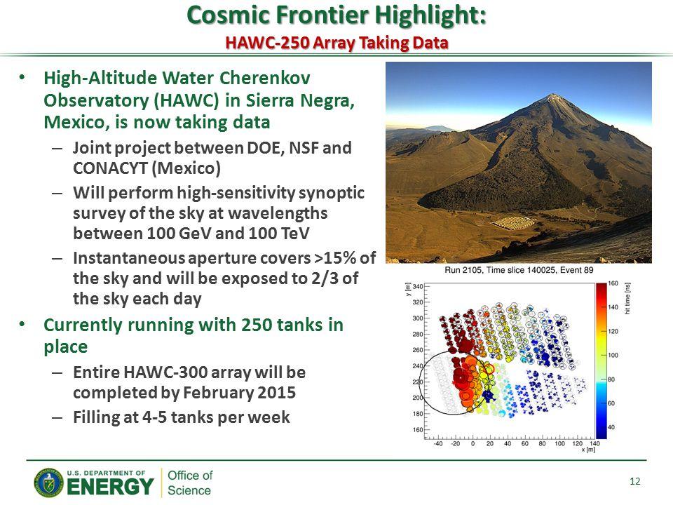 Cosmic Frontier Highlight: HAWC-250 Array Taking Data