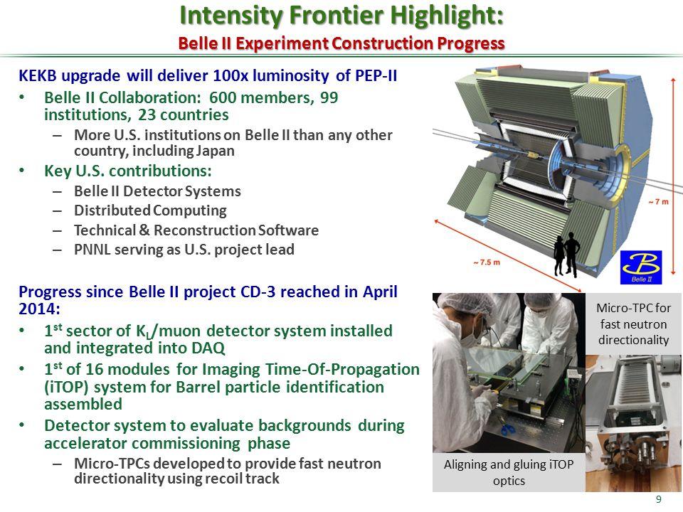 Intensity Frontier Highlight: Belle II Experiment Construction Progress