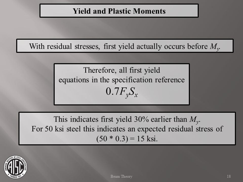 Yield and Plastic Moments