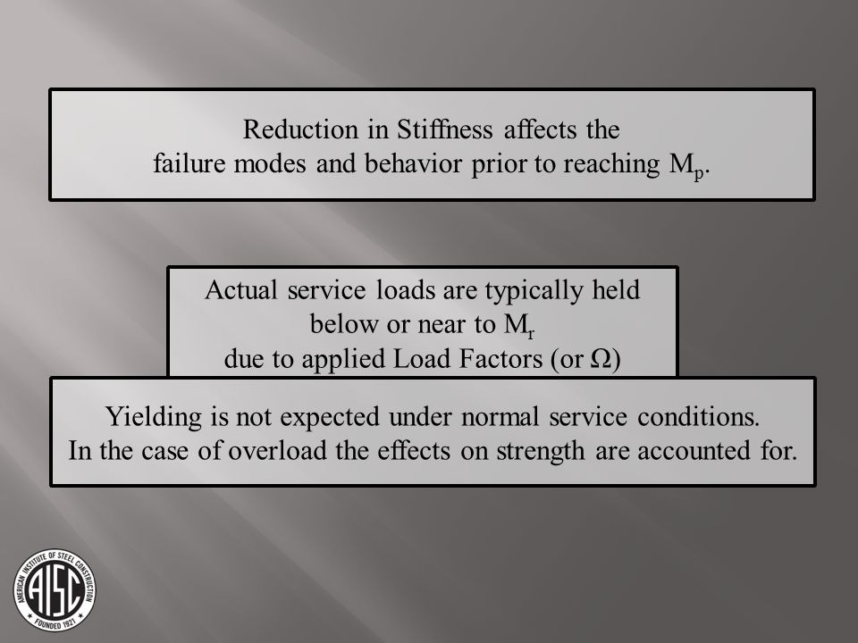 Reduction in Stiffness affects the