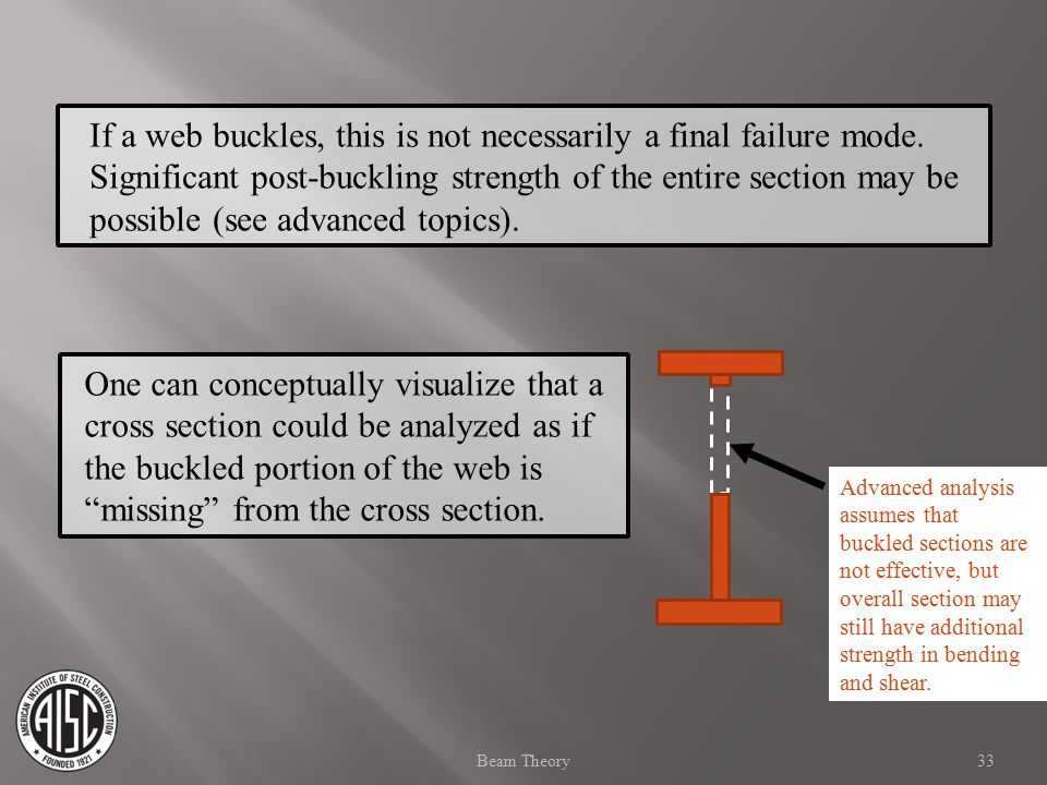 If a web buckles, this is not necessarily a final failure mode