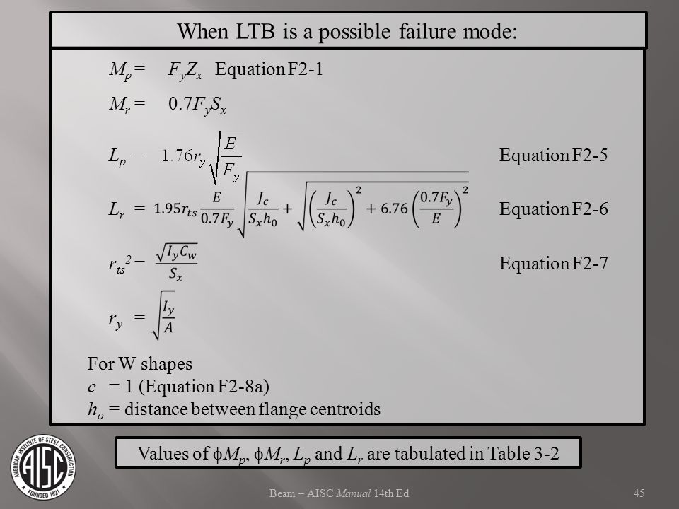 When LTB is a possible failure mode: