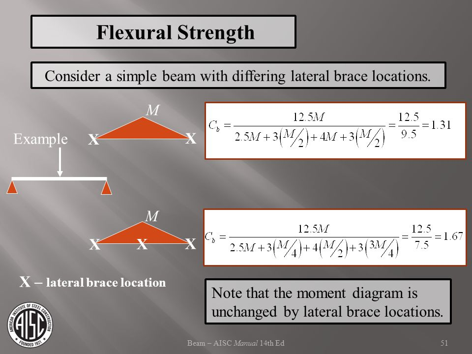 Flexural Strength Consider a simple beam with differing lateral brace locations. M. Example. X. X.