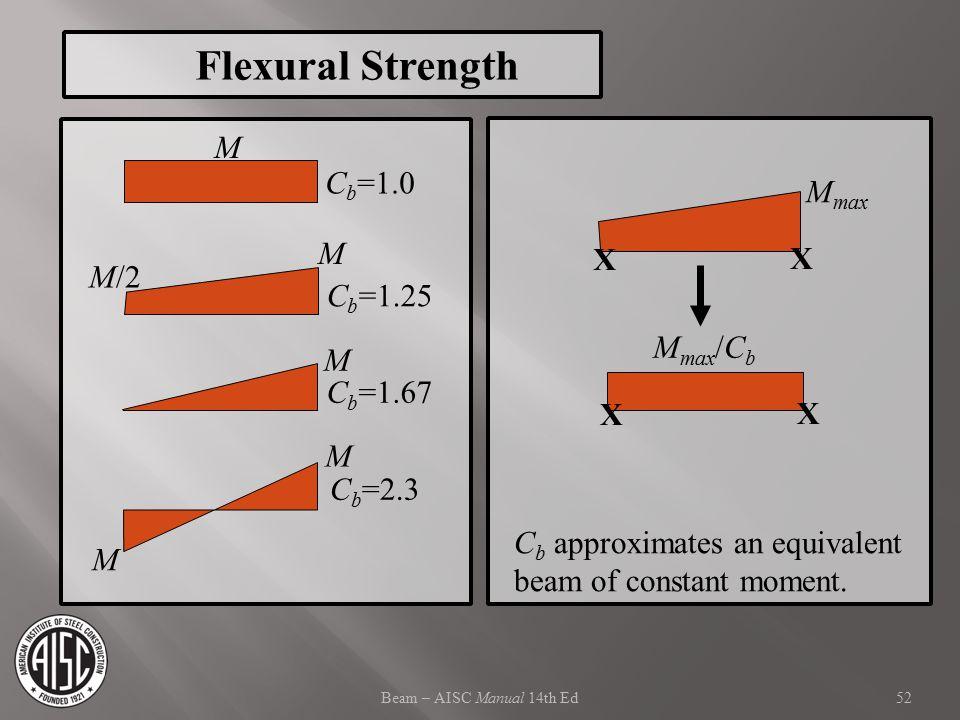 Flexural Strength M Cb=1.0 Mmax M X M/2 Cb=1.25