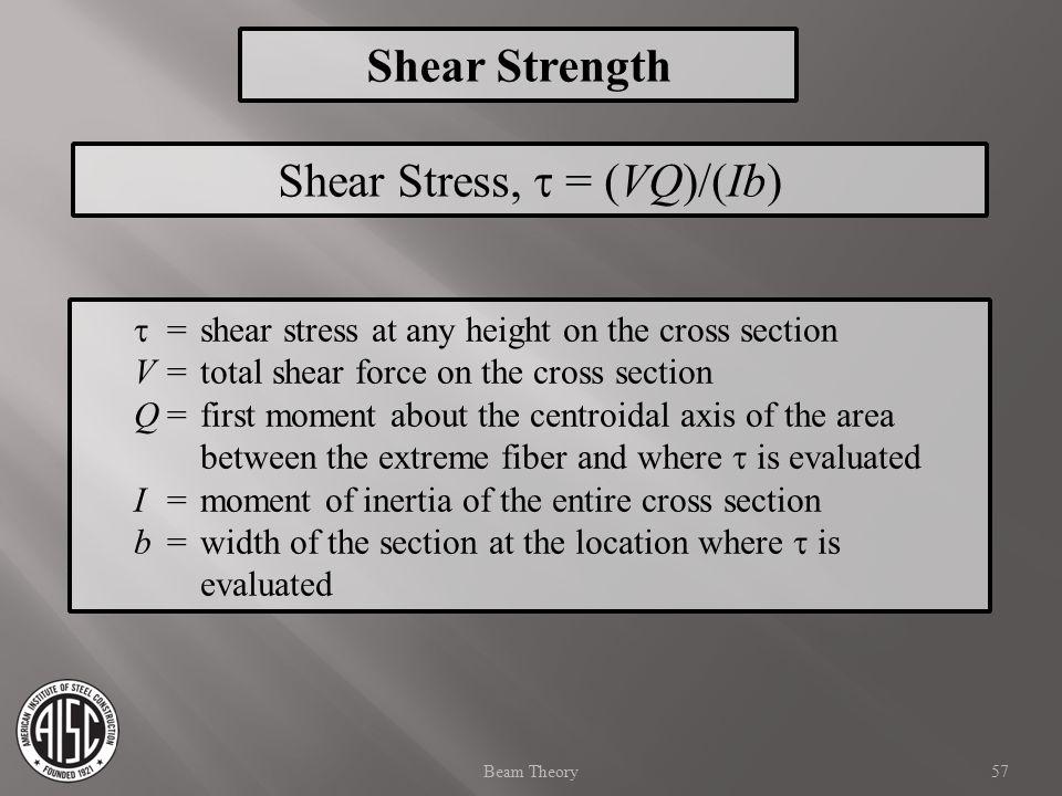 Shear Stress,  = (VQ)/(Ib)
