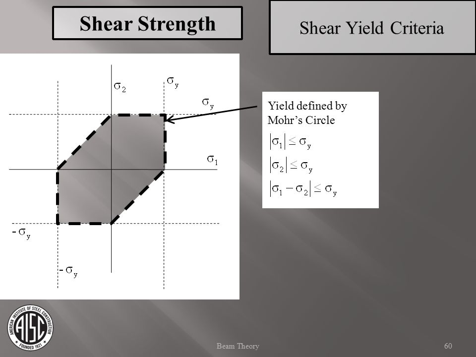 Shear Strength Shear Yield Criteria Yield defined by Mohr's Circle