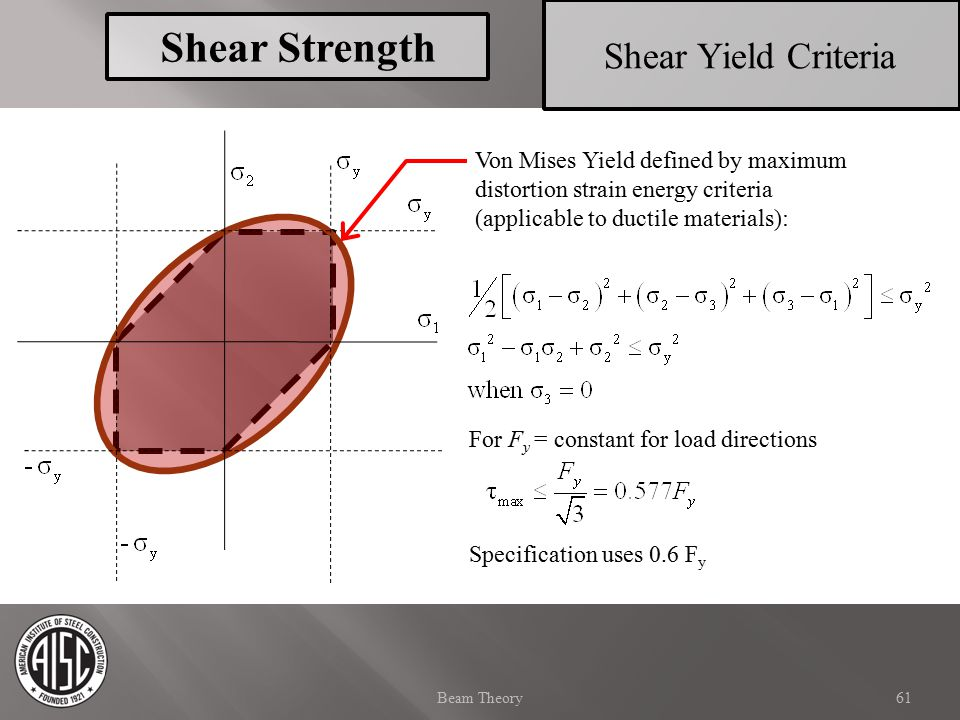 Shear Strength Shear Yield Criteria