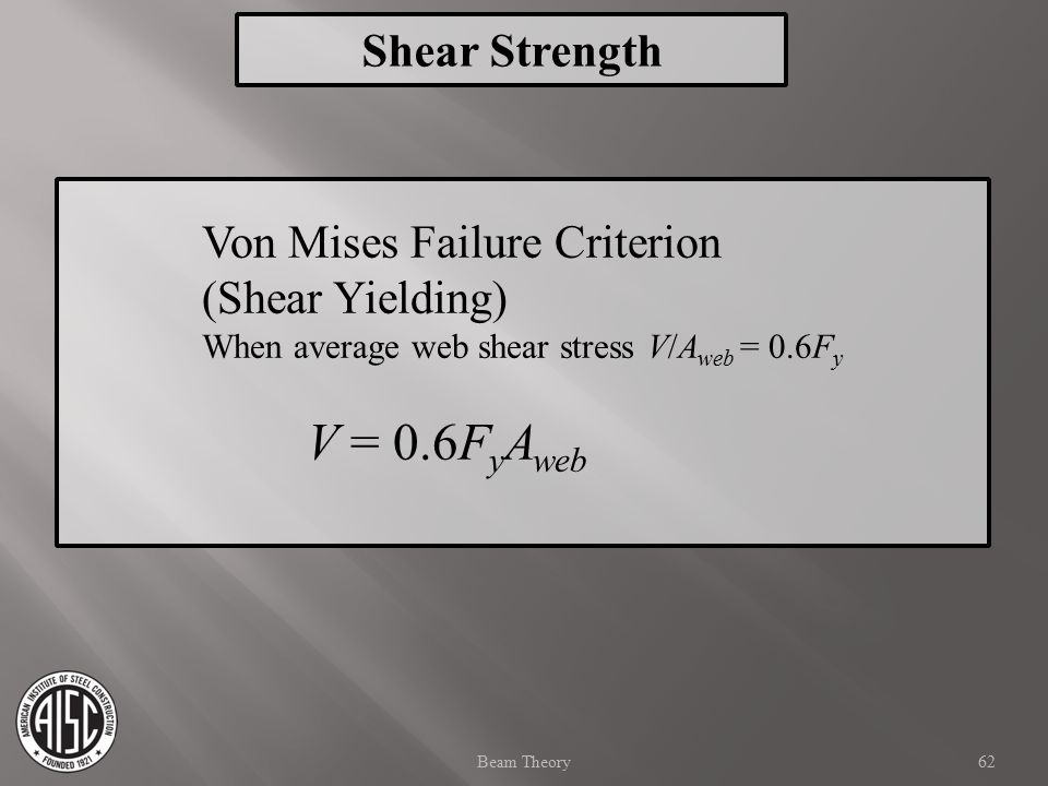 V = 0.6FyAweb Shear Strength Von Mises Failure Criterion
