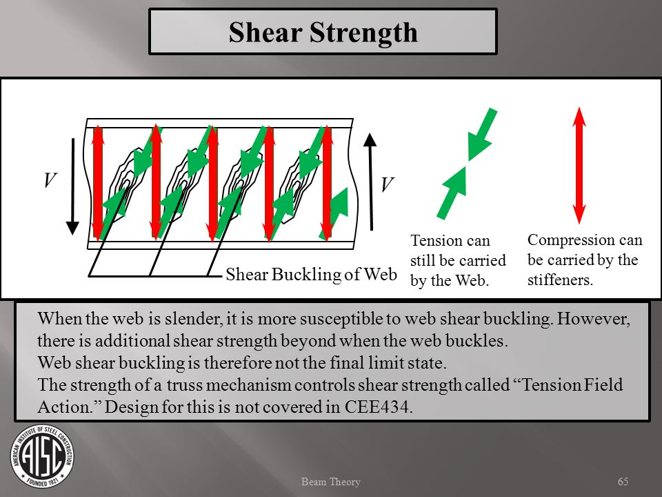 Shear Strength V V Shear Buckling of Web
