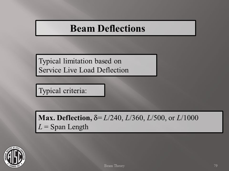 Beam Deflections Typical limitation based on
