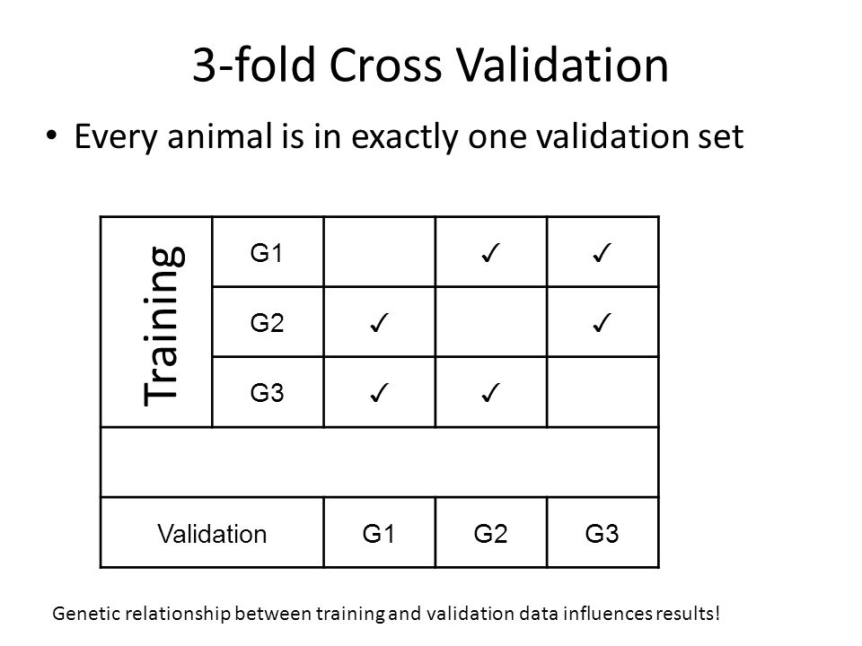 3-fold Cross Validation
