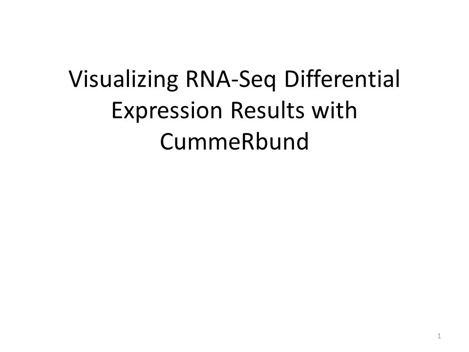 Visualizing RNA-Seq Differential Expression Results with CummeRbund