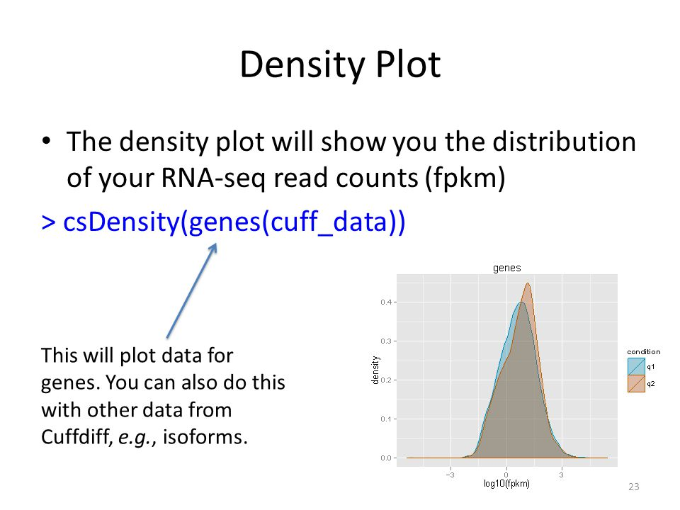 Density Plot The density plot will show you the distribution of your RNA-seq read counts (fpkm) > csDensity(genes(cuff_data))