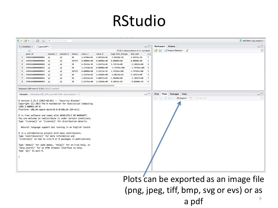 RStudio Plots can be exported as an image file (png, jpeg, tiff, bmp, svg or evs) or as a pdf