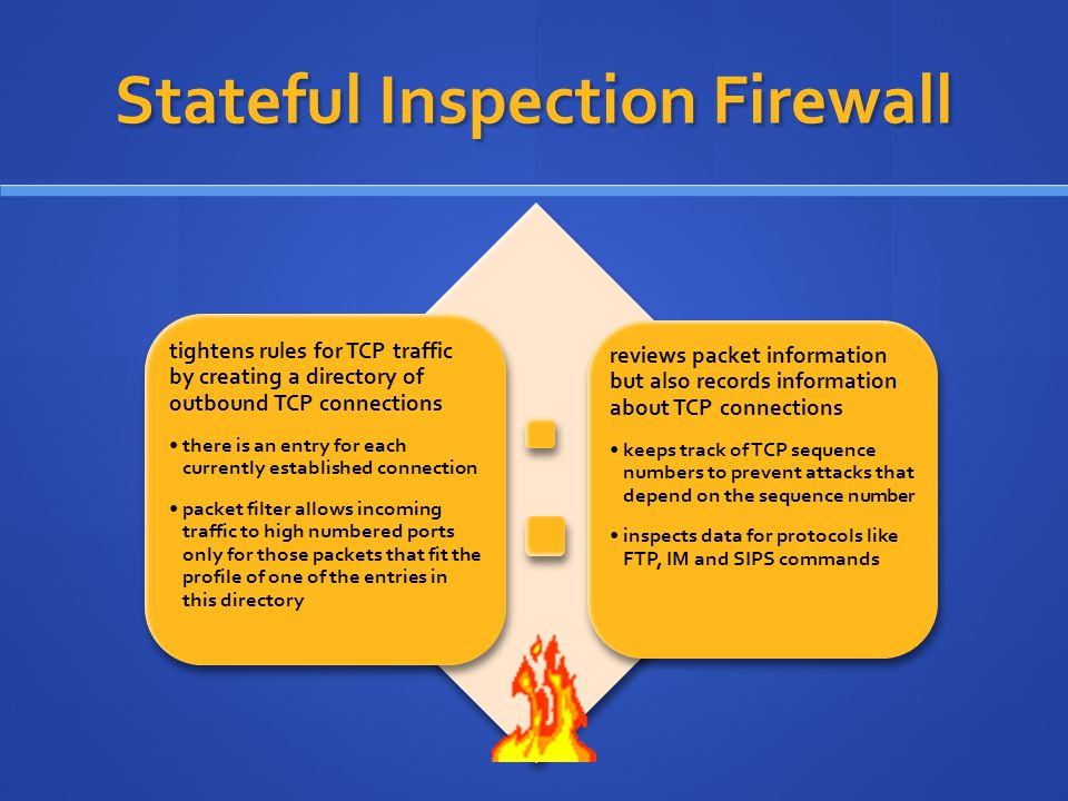Stateful Inspection Firewall