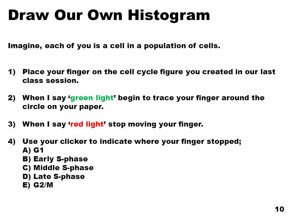 Draw Our Own Histogram Imagine, each of you is a cell in a population of cells.