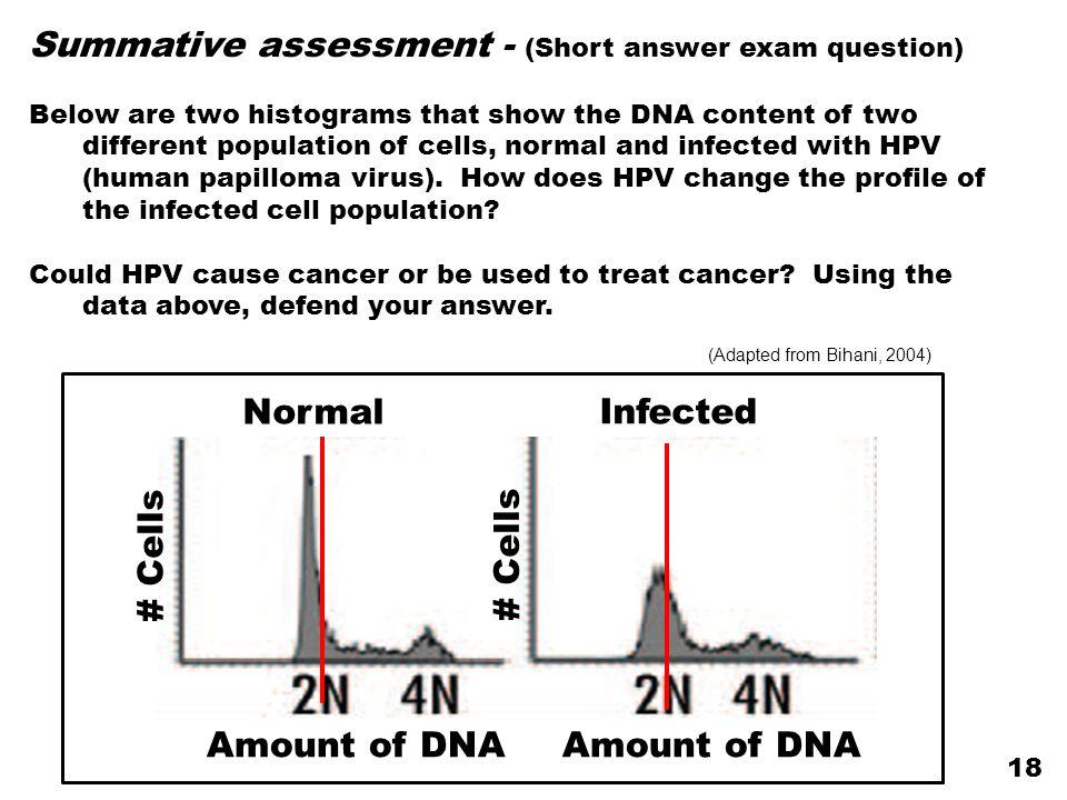Summative assessment - (Short answer exam question)