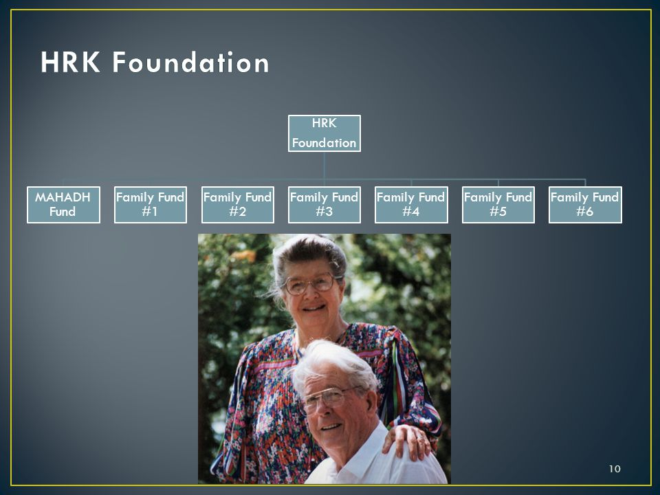 HRK Foundation HRK Foundation MAHADH Fund Family Fund #1