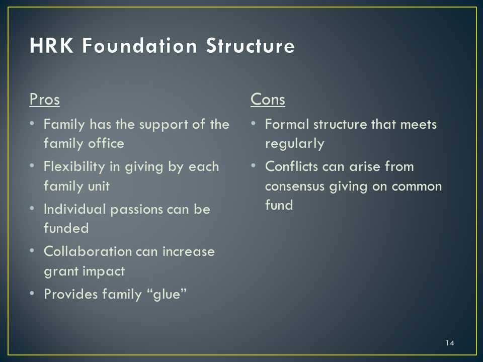 HRK Foundation Structure