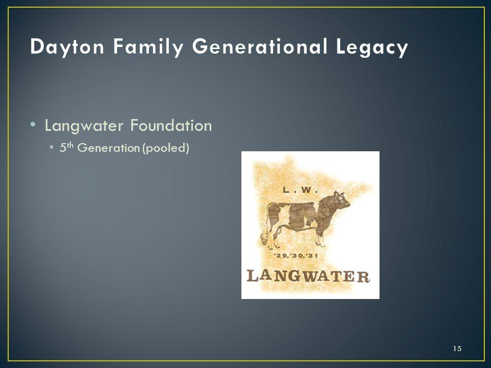 Dayton Family Generational Legacy