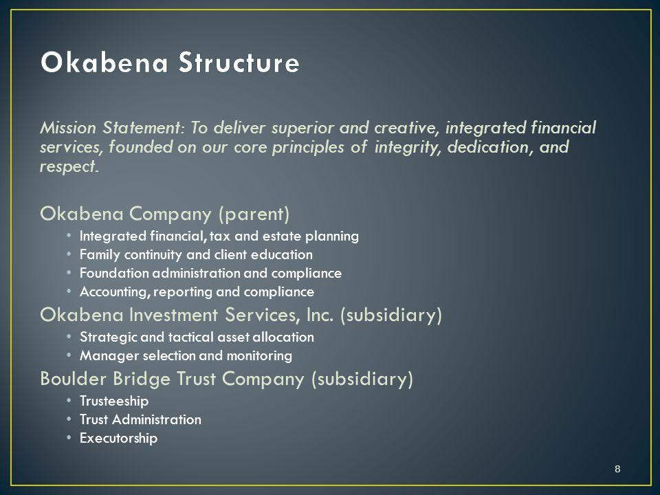 Okabena Structure Okabena Company (parent)