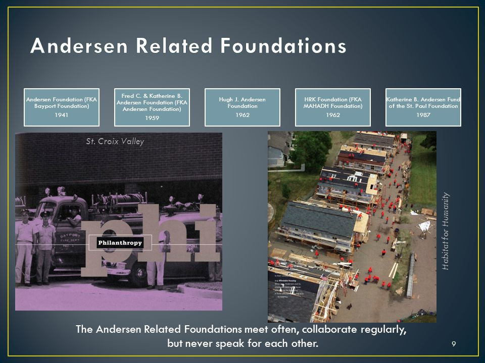 Andersen Related Foundations