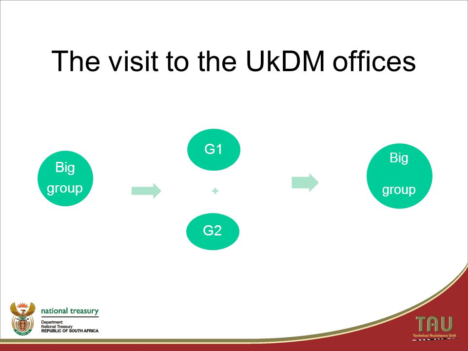 The visit to the UkDM offices