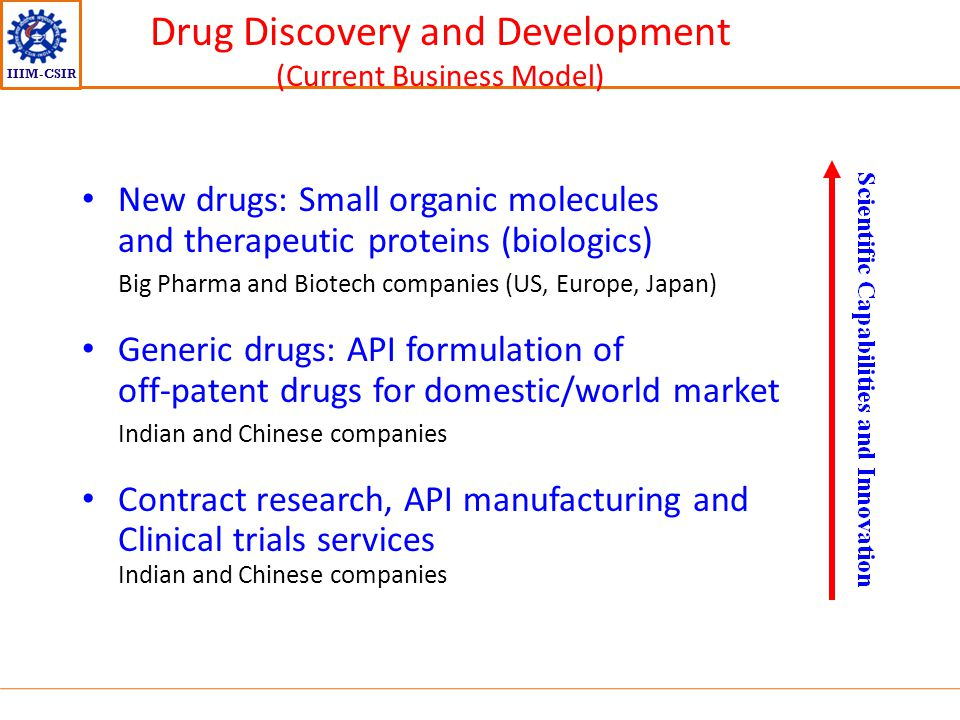 Drug Discovery and Development (Current Business Model)