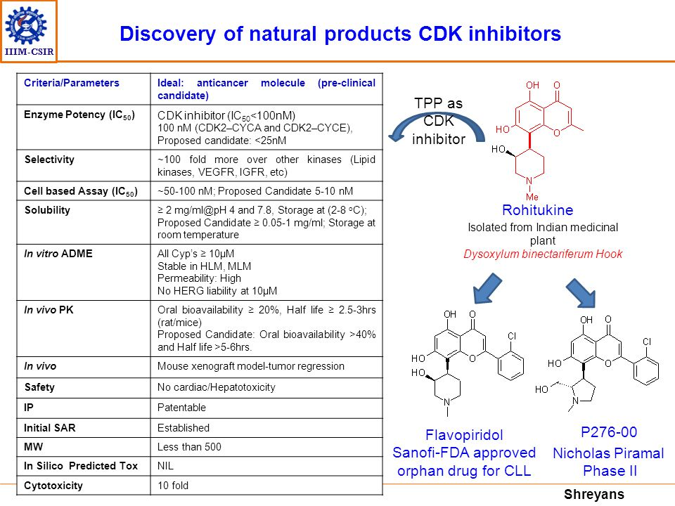 Discovery of natural products CDK inhibitors