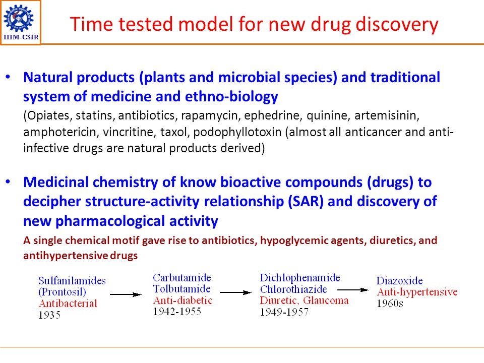 Time tested model for new drug discovery