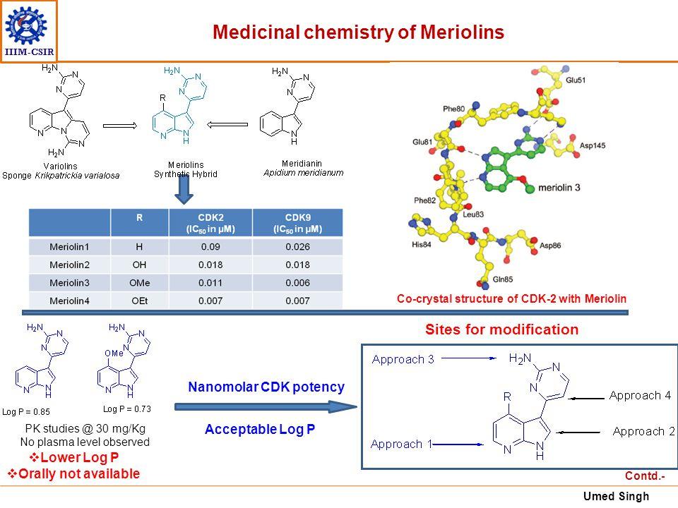 Medicinal chemistry of Meriolins