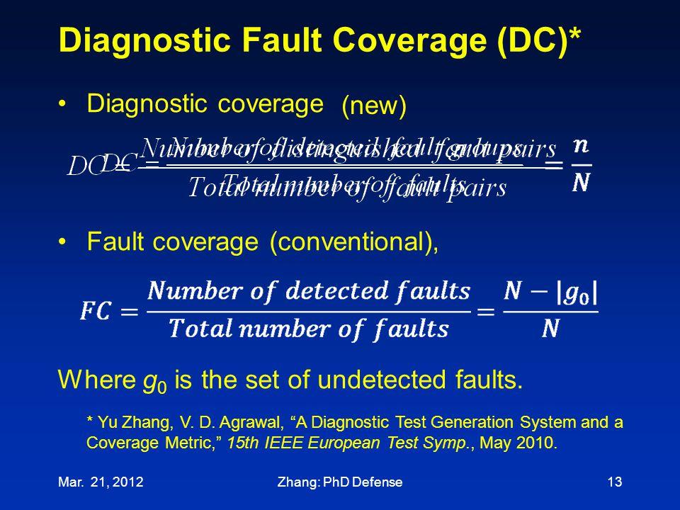 Diagnostic Fault Coverage (DC)*