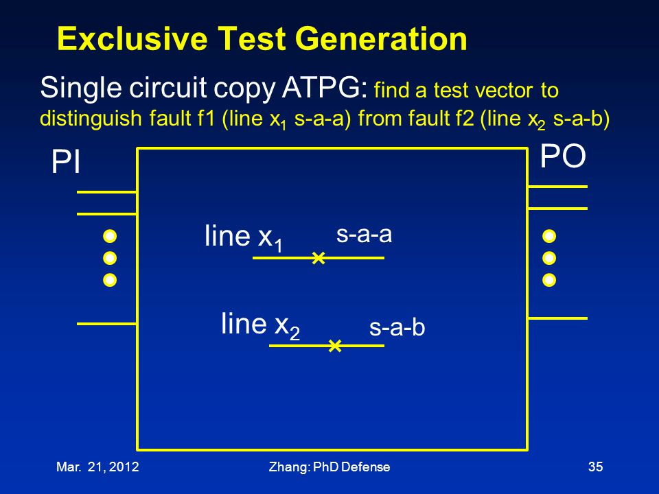 Exclusive Test Generation