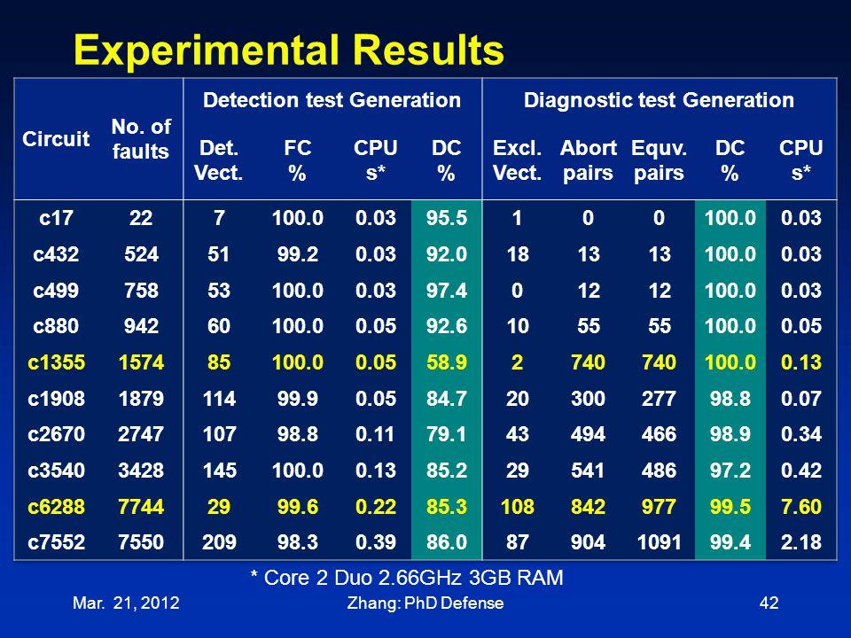 Detection test Generation Diagnostic test Generation