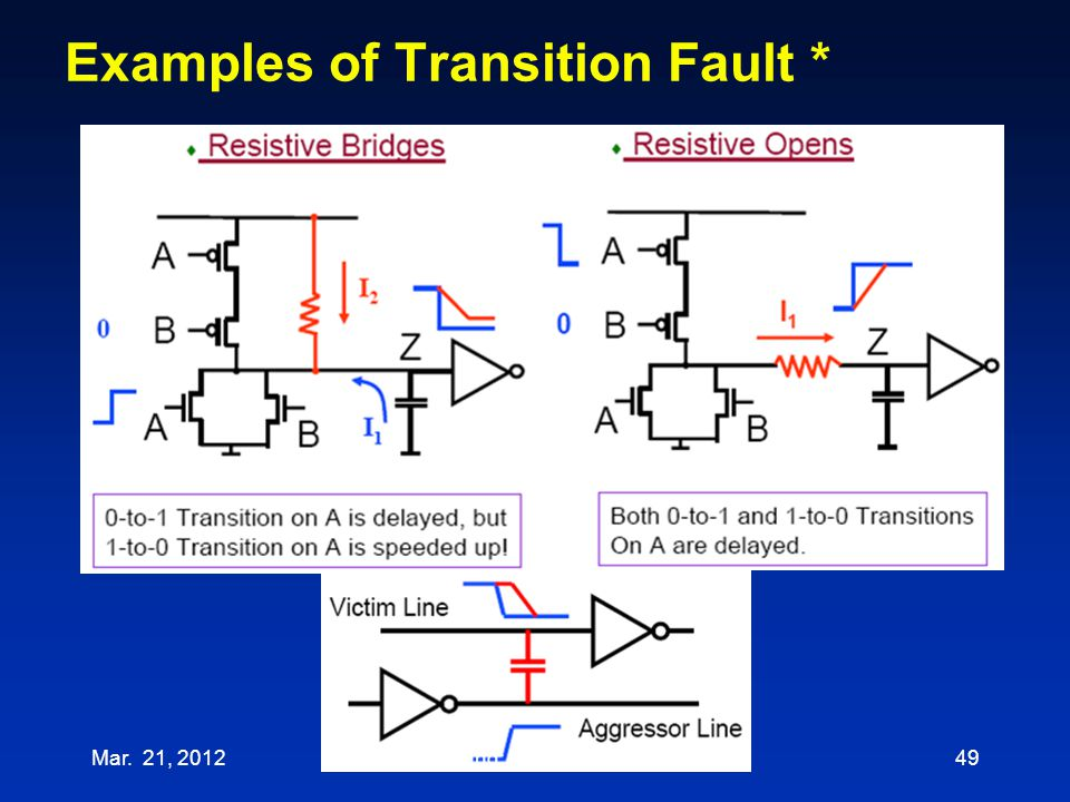 Examples of Transition Fault *