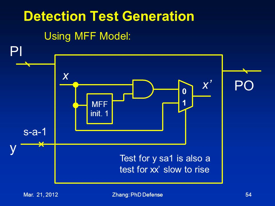 Detection Test Generation