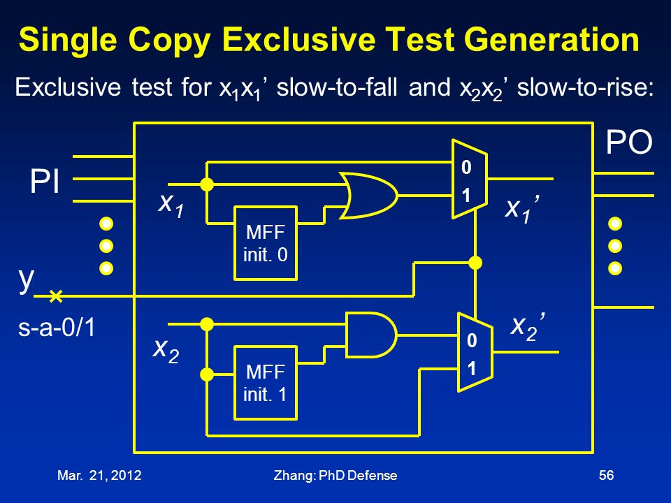 Single Copy Exclusive Test Generation