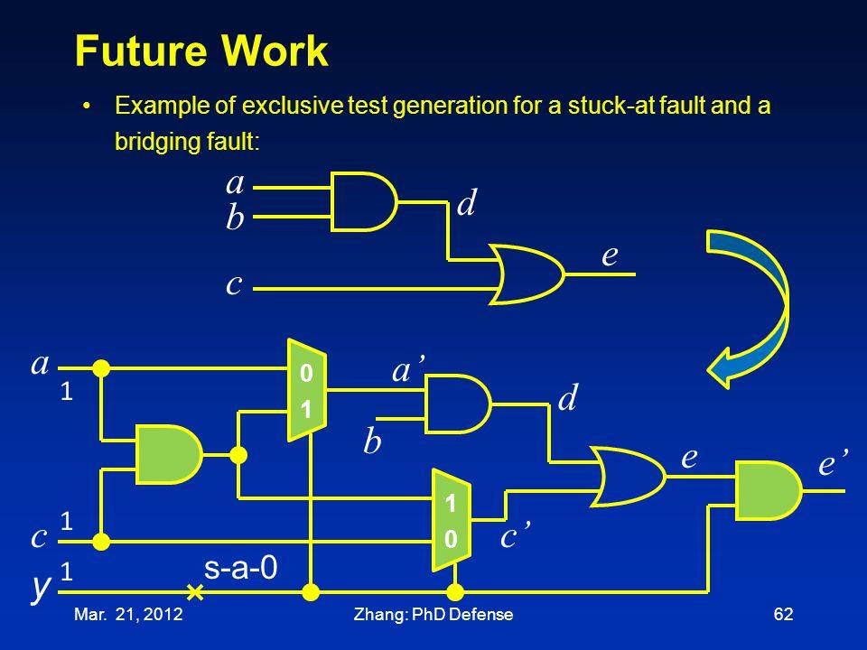 Future Work a d b e c a a' d b e e' c c' y s-a-0 1 1 1