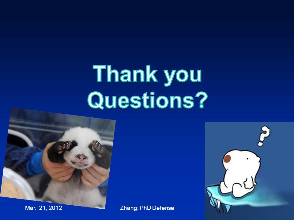 Thank you Questions Mar. 21, 2012 Zhang: PhD Defense