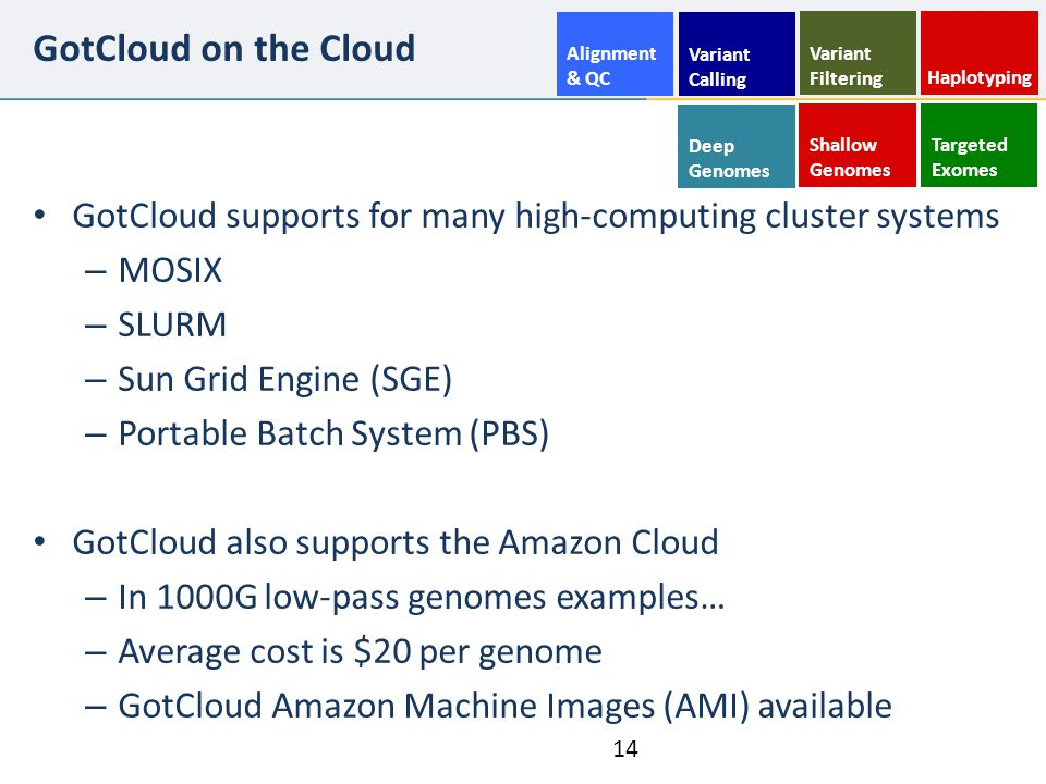 GotCloud on the Cloud Alignment. & QC. Variant. Calling. Variant. Filtering. Haplotyping. Deep.