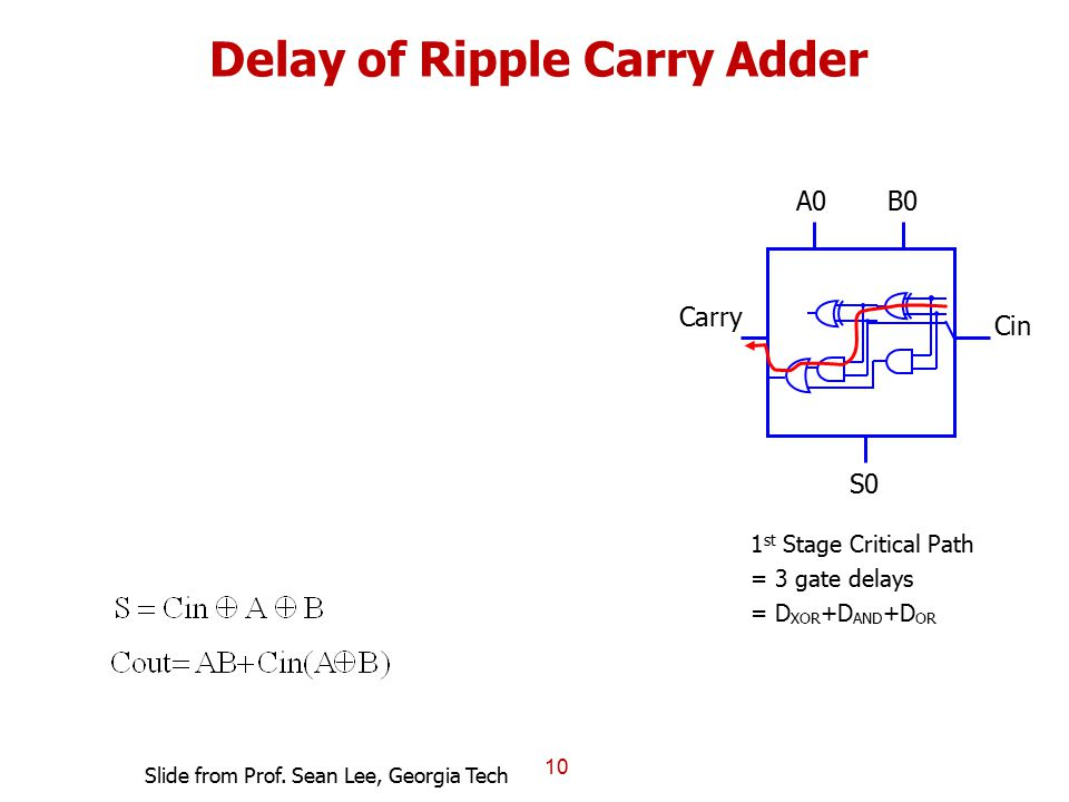 Delay of Ripple Carry Adder